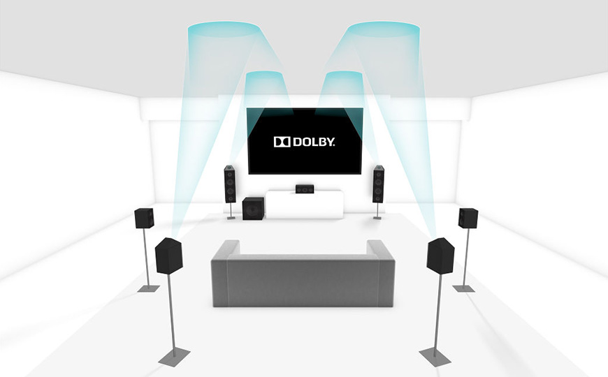 Intro To Dolby Atmos Speakers Svs